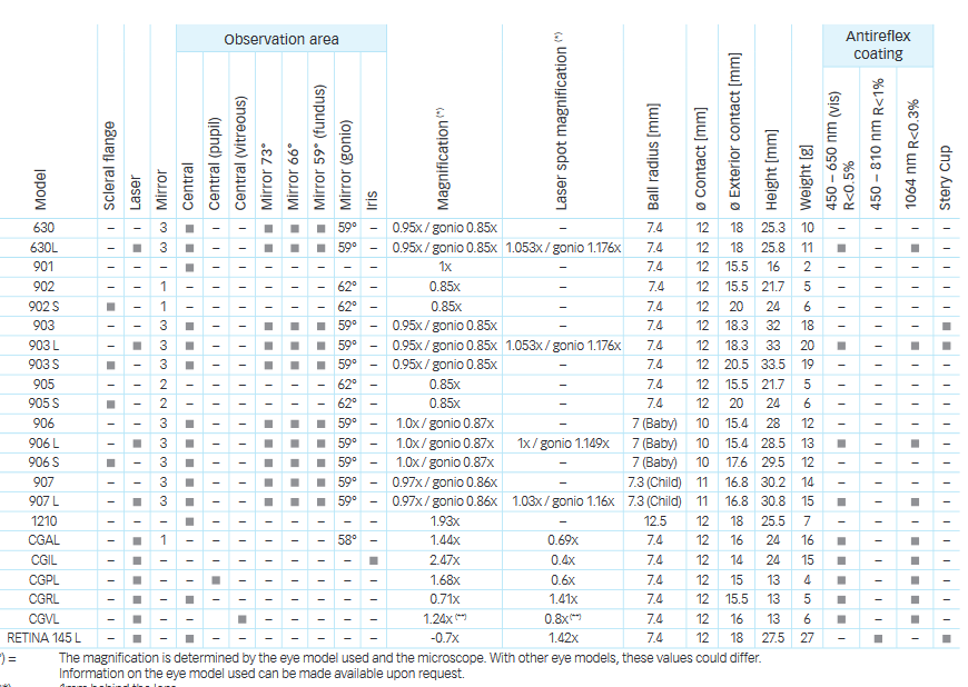 Screenshot_2021-02-03 factsheet_Lenses pdf - Kopia